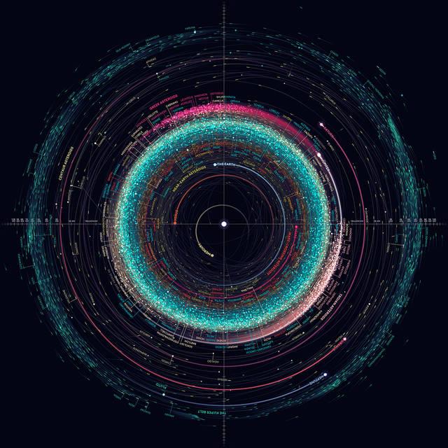 /orbit